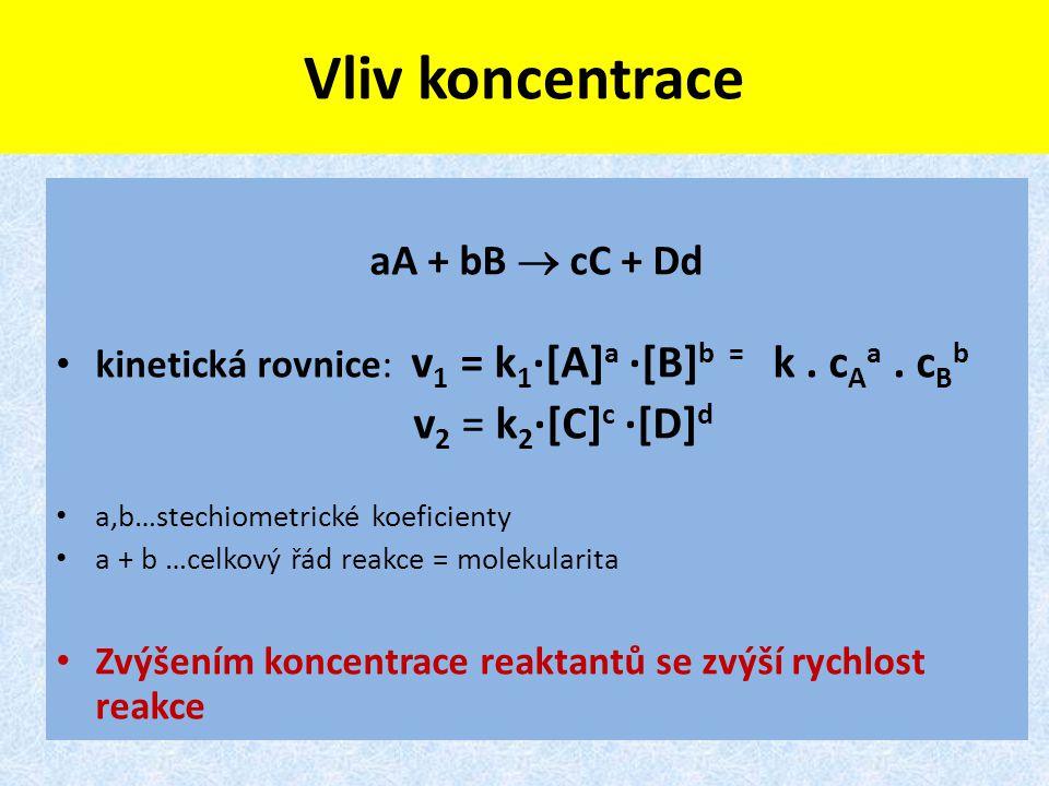 Vliv koncentrace v2 = k2·[C]c ·[D]d aA + bB  cC + Dd